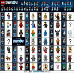 black friday 2016 best pc deals 1000 images about lego dimensions on pinterest legends
