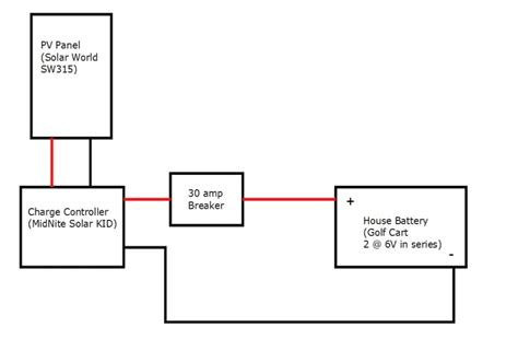 house battery wiring diagram