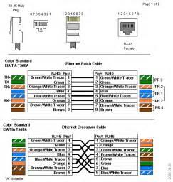 power ethernet poe распиновка и описание pinouts ru