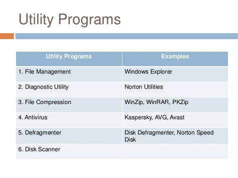 utility design definition what are exles of computer software programs