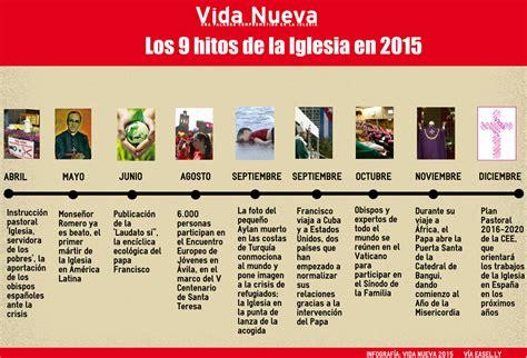 el mundo especulativo de los ministerios elim de guatemala el mundo especulativo de los ministerios elim de guatemala