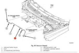 Brake Line Diagram 2000 Dodge Dakota 2000 Dodge Intrepid Brake Line Diagram Wedocable