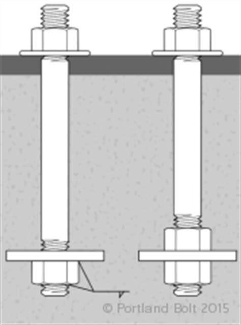Plates Light Pole Anchor Bolts Light Pole Bolt Template