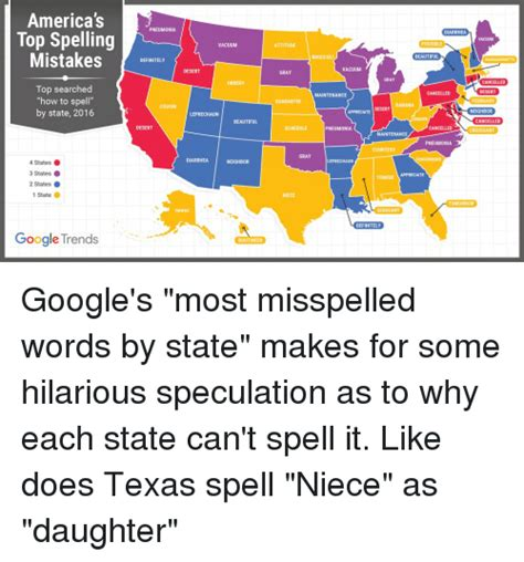 top misspelled words by state 77 funny diarrhea memes of 2016 on sizzle funny