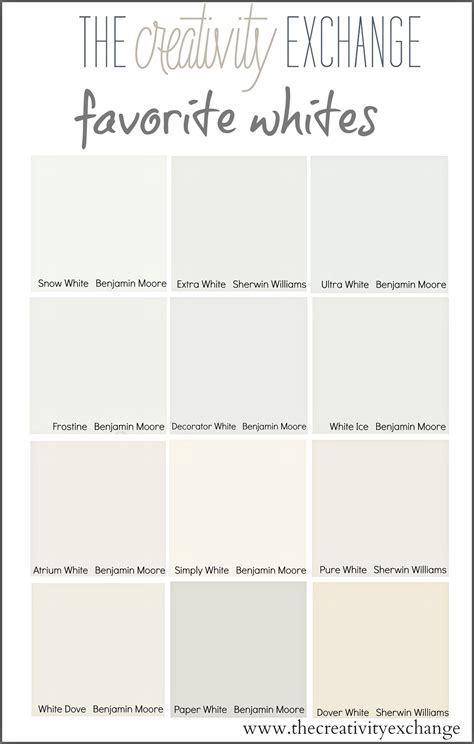 shades of white paint tricks for choosing the best white paint color