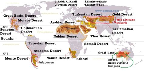 deserts map currents factors responsible effects pmf ias