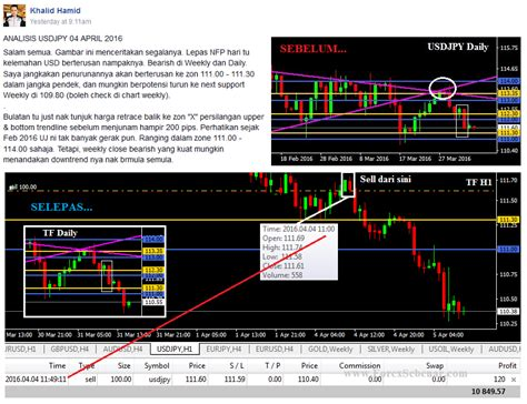 Auto Forex Trader by Hot Forex Forex Brokers Reviews Forex Peace Army Autos Post