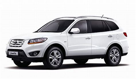 2010 Hyundai Santa Fe Owners Manual User Manual