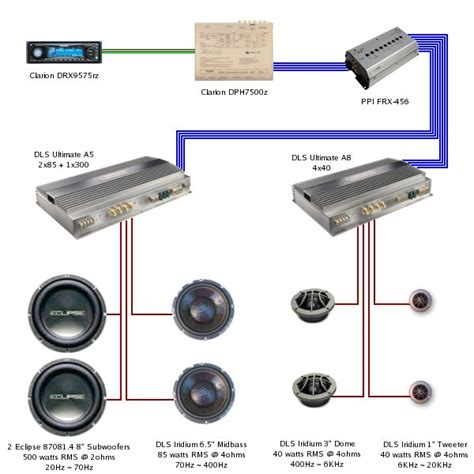 wiring diagram for car audio system efcaviation