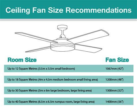 ceiling fan size chart how to size a ceiling fan what size fan for bedroom