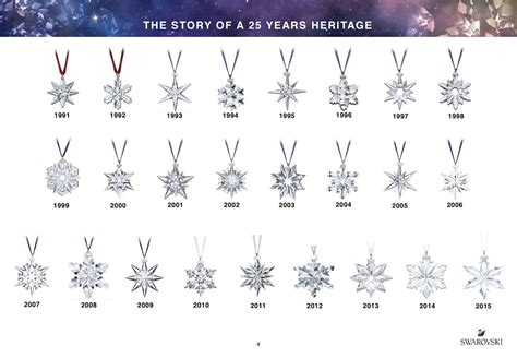 swarovski 2016 annual edition ornament snowflake 25th