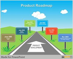 product roadmap template powerpoint product roadmap template powerpoint free casseh info