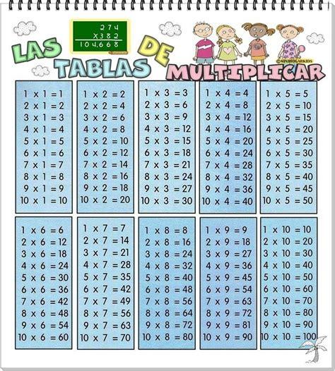 tablas de multiplicar del 1 al 10 matematicas juego tablas del 1 al 10 laclasedeptdemontse
