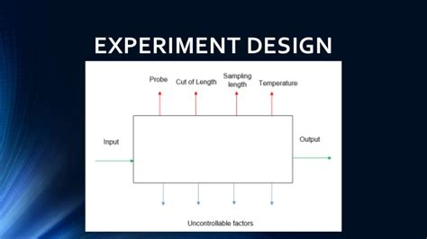 design the experiment design of experiment doe taguchi method and full