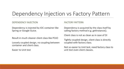 javarevisited strategy pattern javarevisited difference between dependency injection and