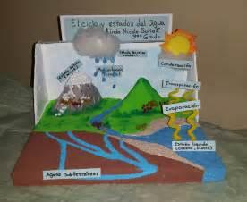 maqueta de el ciclo y estados del agua maquetas