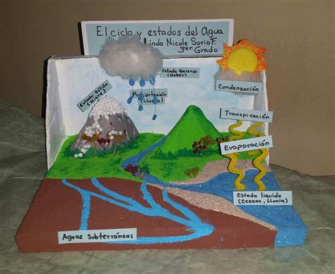 Maqueta Sobre El Agua Para Alumno De 3 Grado | maqueta de el ciclo y estados del agua maquetas