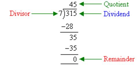 what is the unit of the quotient of inductance and resistance show your work below division