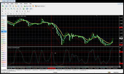 pattern trading ea 123 pattern zigzag stoch ea