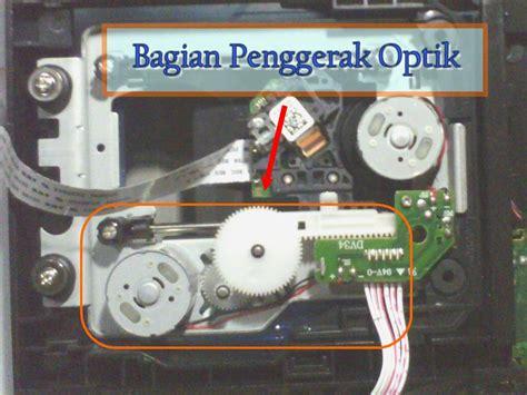 Pembersih Optik Dvd Imam Tech Innovation Kerusakan Dvd Player