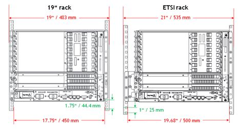 19 Rack Specification by File Dimensions 19 Inch Etsi Rack Png Wikimedia Commons