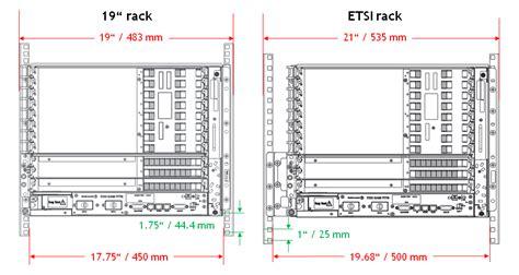 Rack Wallmount 10u D 600 datei dimensions 19 inch etsi rack png