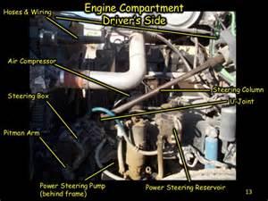 engine cap engine wiring diagram free