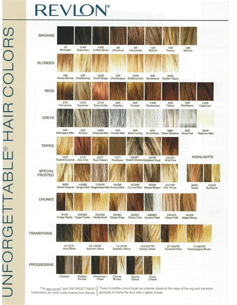 revlon hair color chart revlon ready to wear and simply beautiful hair pieces