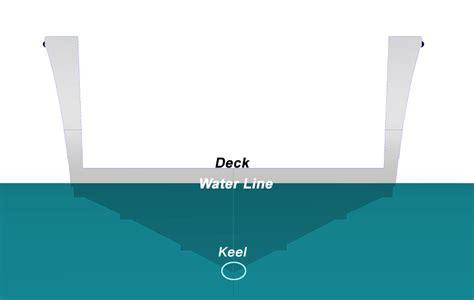 boat parts keel what is keel boat school