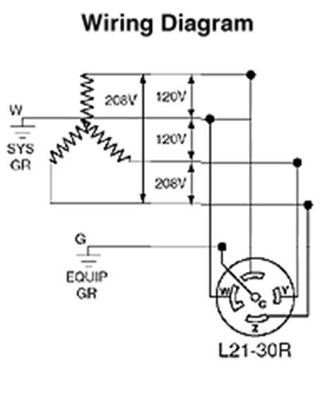 50 Amp Twist Lock Wire Diagram - Wiring Diagram Networks