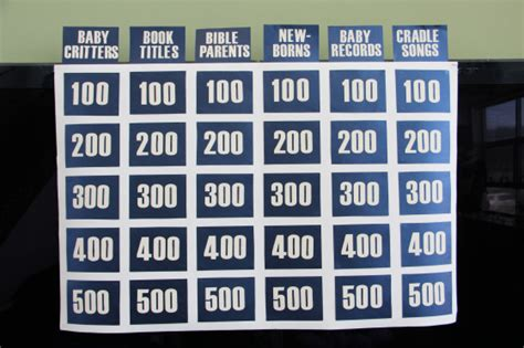Baby Shower Jeopardy Game Questions Baby Shower Game Ideas For Jeopardy Categories