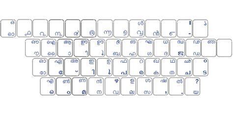 keyboard layout malayalam typing malayalam typing keyboard