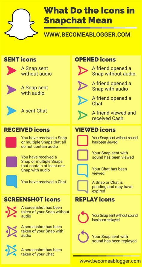snapchat challenge the ultimate snapchat tutorial everything you need to