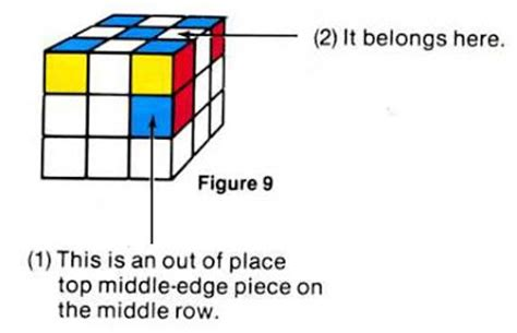 How To Make A Rubix Cube Out Of Paper - rubix cube solution rubix cube solution part 1 b c solve