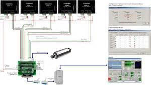 cnc breakout board wiring diagram get wiring diagram free