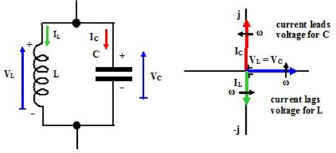 capacitor and inductor theory capacitor and inductor theory 28 images theory of series resonant circuits and its