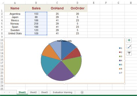 How To Create Excel Pie Chart In C On Wpf Applications Pie Chart Template Excel