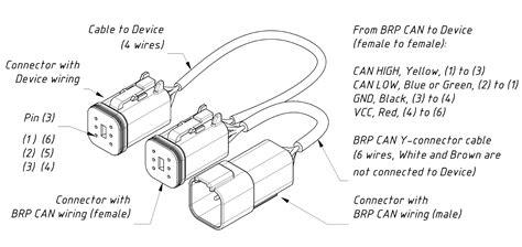 volvo penta engine wiring diagram volvo 5 0 gxi wiring