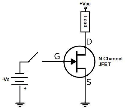 transistor fet n channel n channel jfet basics
