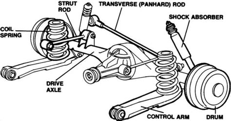 Shock Absorber Depan Honda Civic Fd1 2006 2007 2008 200 Diskon it s treated lumber rebrn