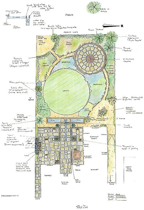 Garden Layouts Designs Top Garden Design Plan A Am A Landscape Designer