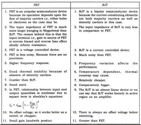 comparison between fet bjt totalecer