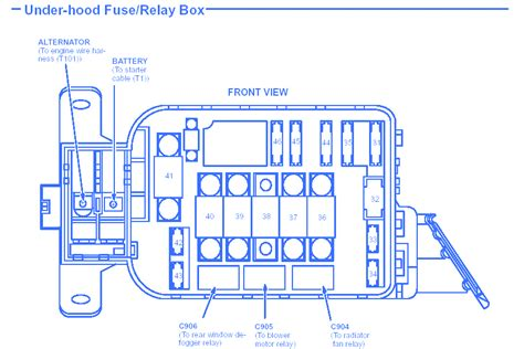 honda civic     hood fuse boxblock circuit breaker diagram carfusebox
