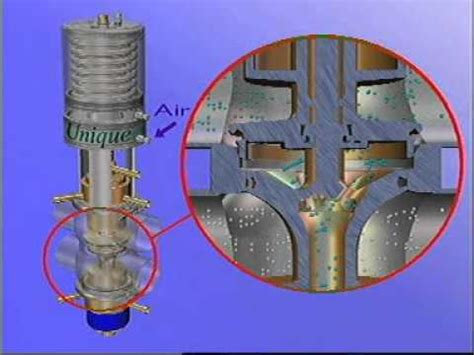 How To Get A Lava L To Work by Alfa Laval Mixproof Valve Actions