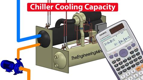 calculate chiller cooling capacity cooling load kw btu