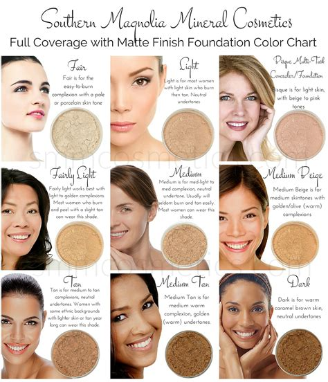 light medium skin tone foundation color charts southern magnolia mineral cosmetics