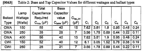 read capacitor values 104 patent ep1900259a1 method and system for controling a luminaire patents
