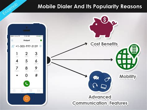 mobile voip dialer ecosmob announced to offer voip mobile dialer