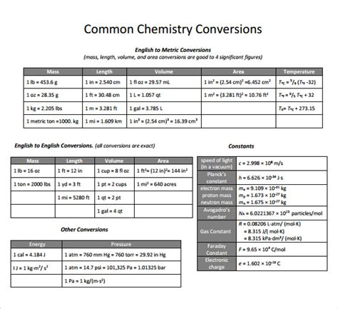 Chemistry Conversion Table by Sle Metric Conversion Chart 8 Free Documents In Pdf