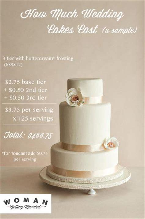 how much does a simple church wedding cost in the philippines how much do wedding cakes cost getting married